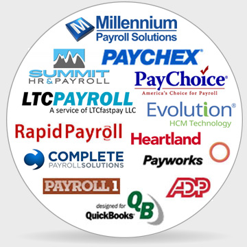 Quickbooks Payroll Time Clock System Payroll Integration