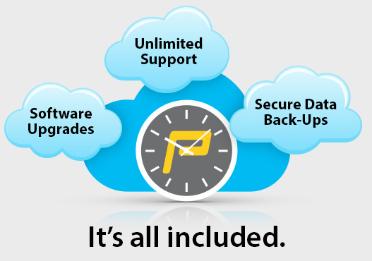 PayClock Online Includes Software Upgrades, Unlimited Support & Secure Data Back-Ups